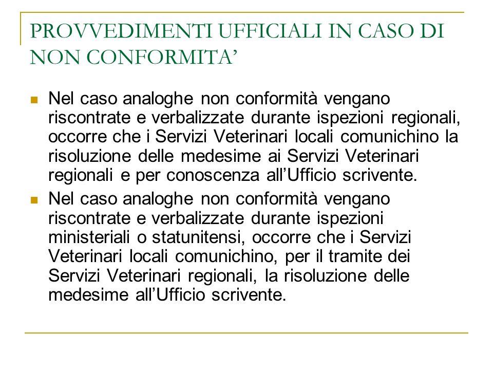 PROVVEDIMENTI UFFICIALI IN CASO DI NON CONFORMITA Nel caso analoghe non conformità vengano riscontrate e verbalizzate durante ispezioni regionali, occ