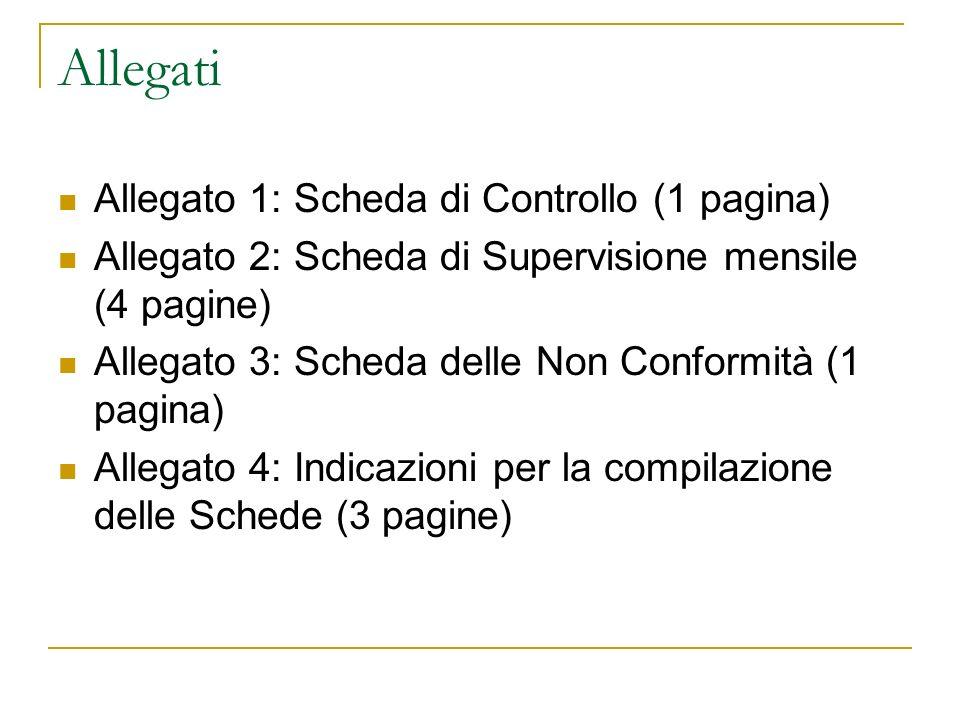 Allegati Allegato 1: Scheda di Controllo (1 pagina) Allegato 2: Scheda di Supervisione mensile (4 pagine) Allegato 3: Scheda delle Non Conformità (1 p