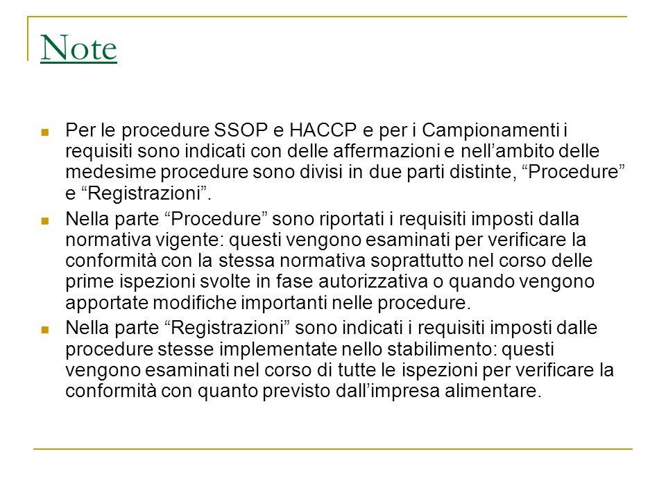 Note Per le procedure SSOP e HACCP e per i Campionamenti i requisiti sono indicati con delle affermazioni e nellambito delle medesime procedure sono d