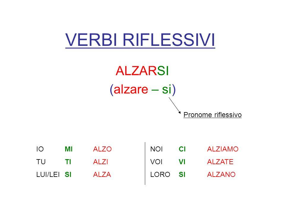 VERBI RIFLESSIVI ALZARSI (alzare – si) Pronome riflessivo IOMIALZONOICI ALZIAMO TUTI ALZIVOIVI ALZATE LUI/LEISI ALZA LOROSI ALZANO