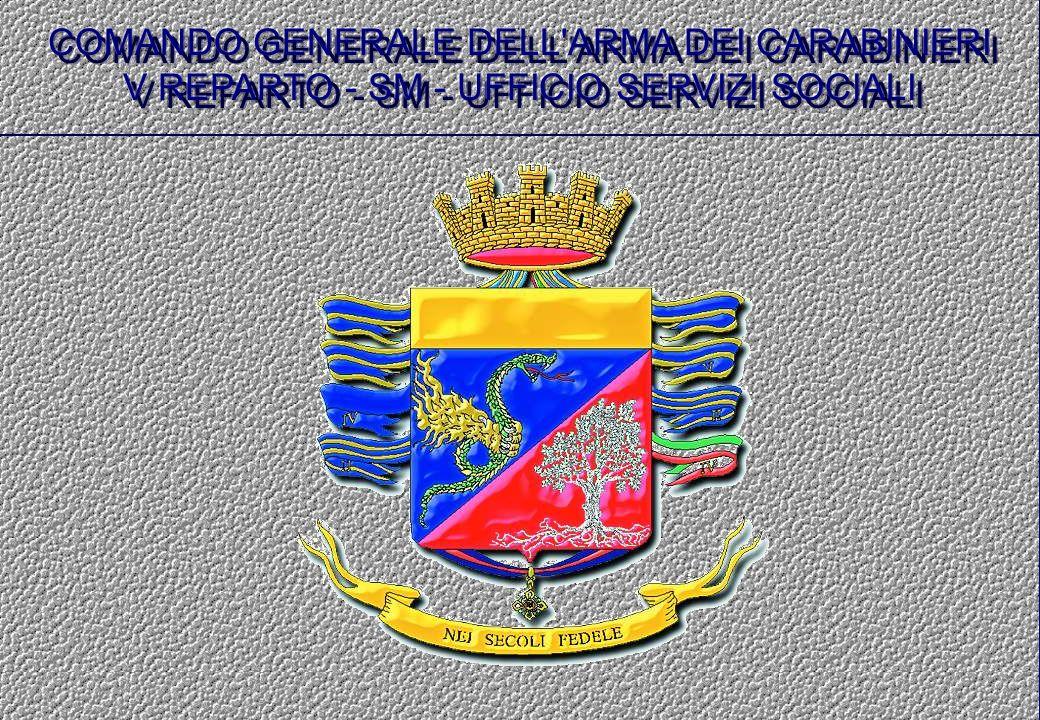 SANITA –CONTATTA CLINICI DI FAMA: DIRETTAMENTEDIRETTAMENTE ATTRAVERSO LINTERNATIONAL MEDICAL SERVICEATTRAVERSO LINTERNATIONAL MEDICAL SERVICE –SEGUE MILITARI E LORO FAMILIARI 1^ SEZIONE: F.A.P.P.