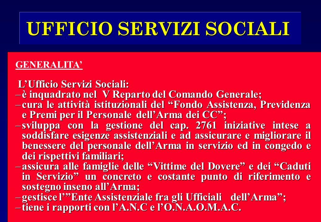 CONVENZIONE CON: POLICLINICO A.GEMELLI POLICLINICO A.