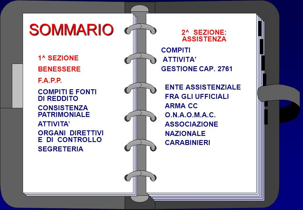SOMMARIO 1^ SEZIONE BENESSERE F.A.P.P.