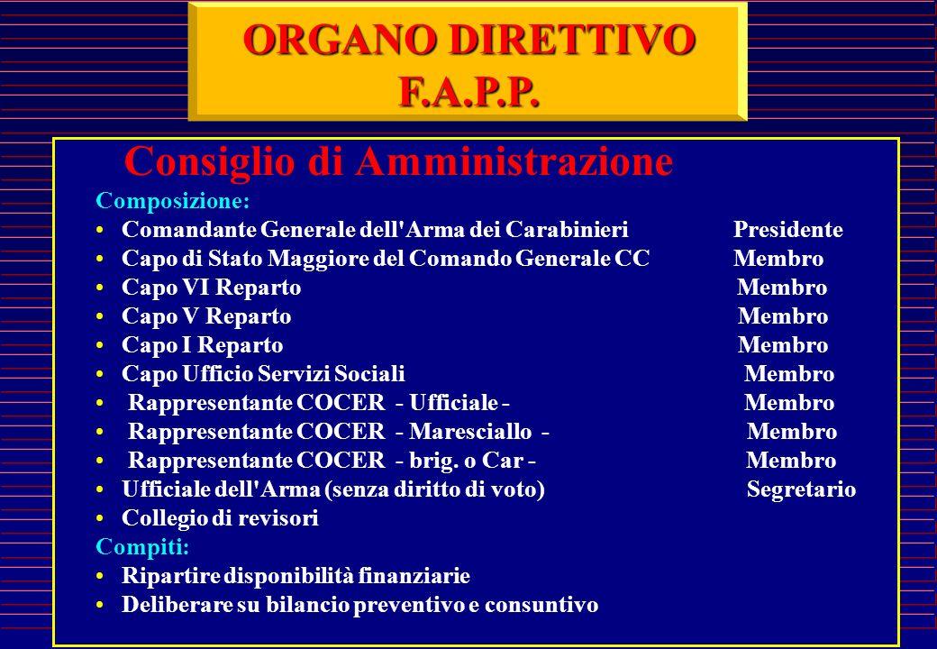 1^ SEZIONE BENESSERE Il Fondo assistenza Previdenza e Premi per il Personale del- lArma dei Carabinie-ri è stato istituito con D.P.R. n. 109 del 16.2.