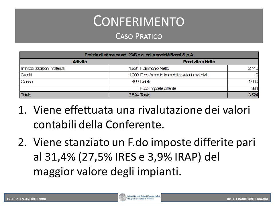 1.Viene effettuata una rivalutazione dei valori contabili della Conferente. 2.Viene stanziato un F.do imposte differite pari al 31,4% (27,5% IRES e 3,