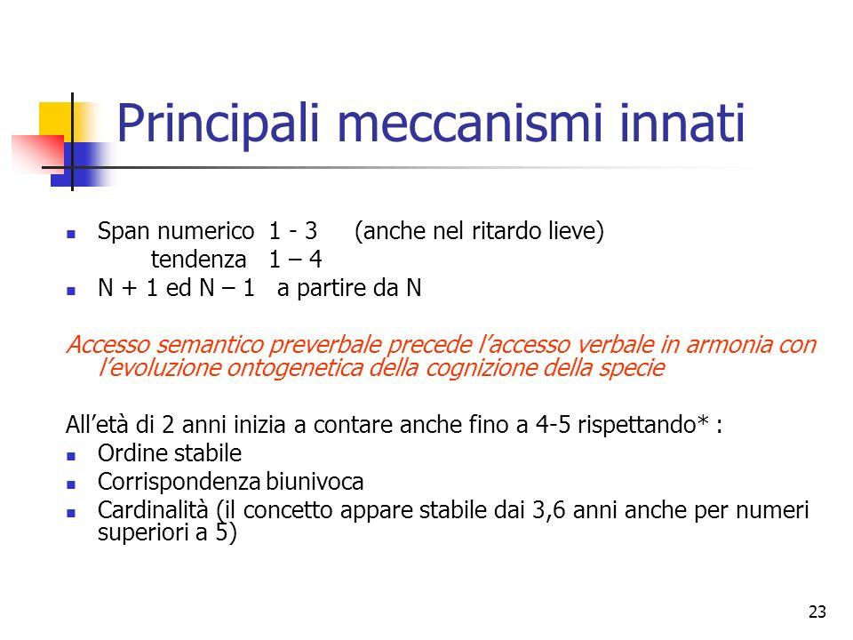 23 Principali meccanismi innati Span numerico 1 - 3 (anche nel ritardo lieve) tendenza 1 – 4 N + 1 ed N – 1 a partire da N Accesso semantico preverbal