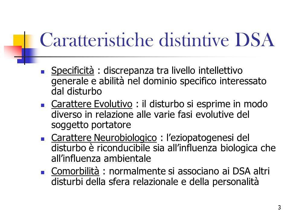 3 Caratteristiche distintive DSA Specificità : discrepanza tra livello intellettivo generale e abilità nel dominio specifico interessato dal disturbo