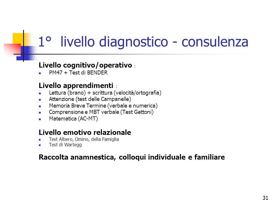 31 1° livello diagnostico - consulenza Livello cognitivo/operativo : PM47 + Test di BENDER Livello apprendimenti : Lettura (brano) + scrittura (veloci