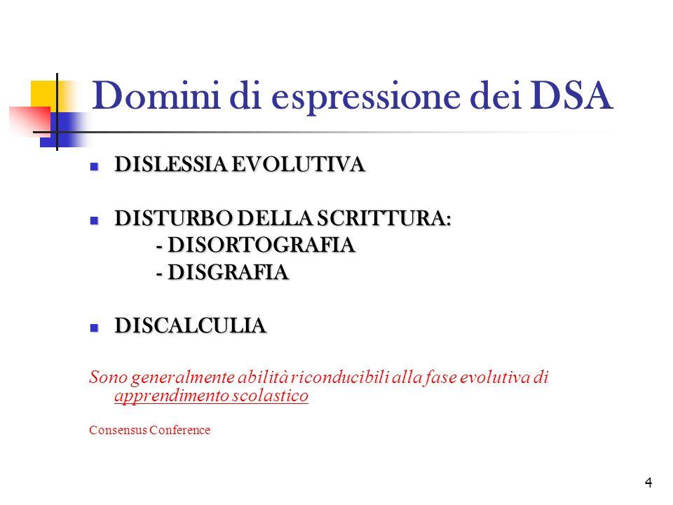4 Domini di espressione dei DSA DISLESSIA EVOLUTIVA DISLESSIA EVOLUTIVA DISTURBO DELLA SCRITTURA: DISTURBO DELLA SCRITTURA: - DISORTOGRAFIA - DISGRAFI