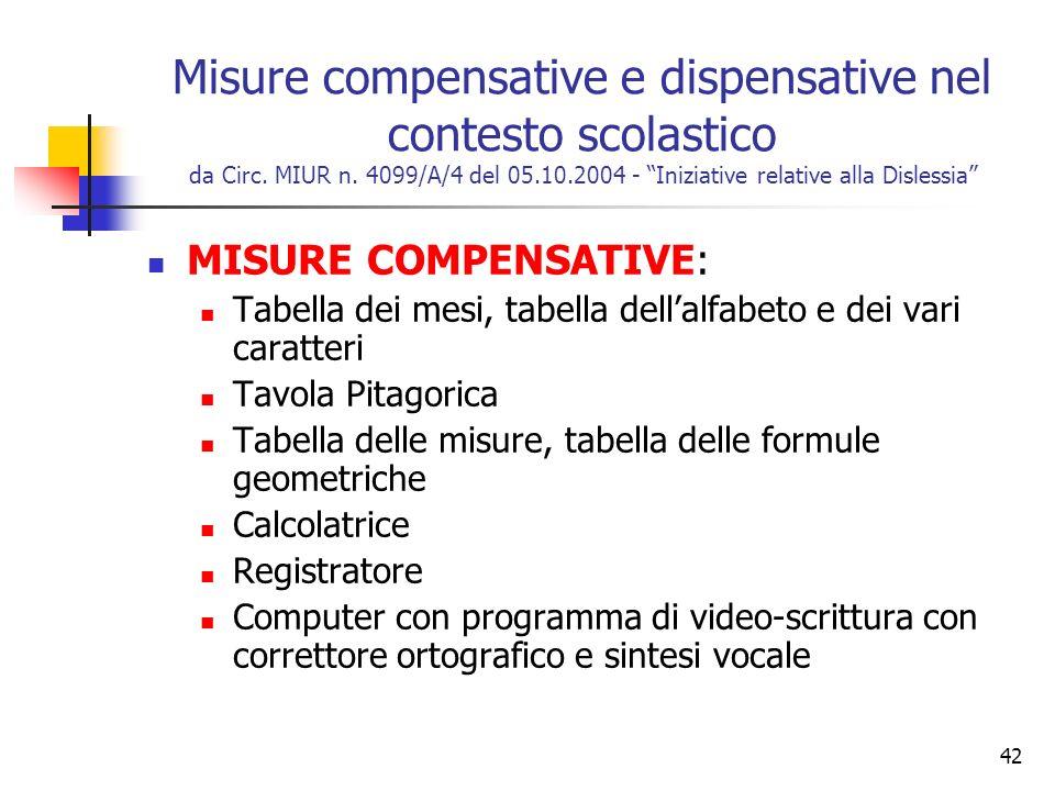 42 Misure compensative e dispensative nel contesto scolastico da Circ. MIUR n. 4099/A/4 del 05.10.2004 - Iniziative relative alla Dislessia MISURE COM