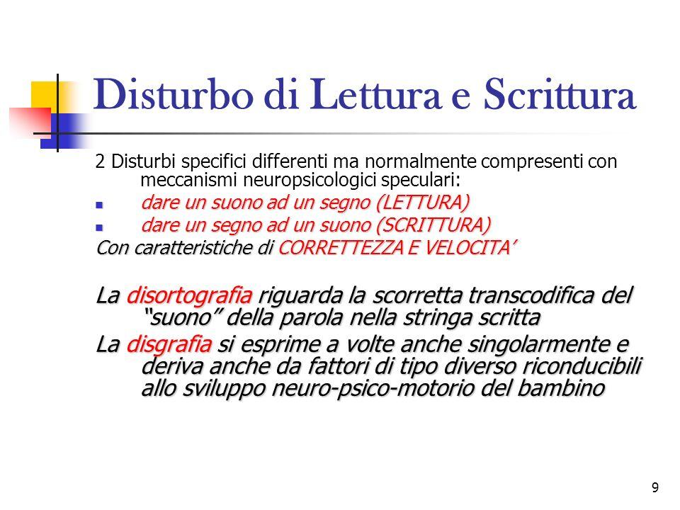 9 Disturbo di Lettura e Scrittura 2 Disturbi specifici differenti ma normalmente compresenti con meccanismi neuropsicologici speculari: dare un suono