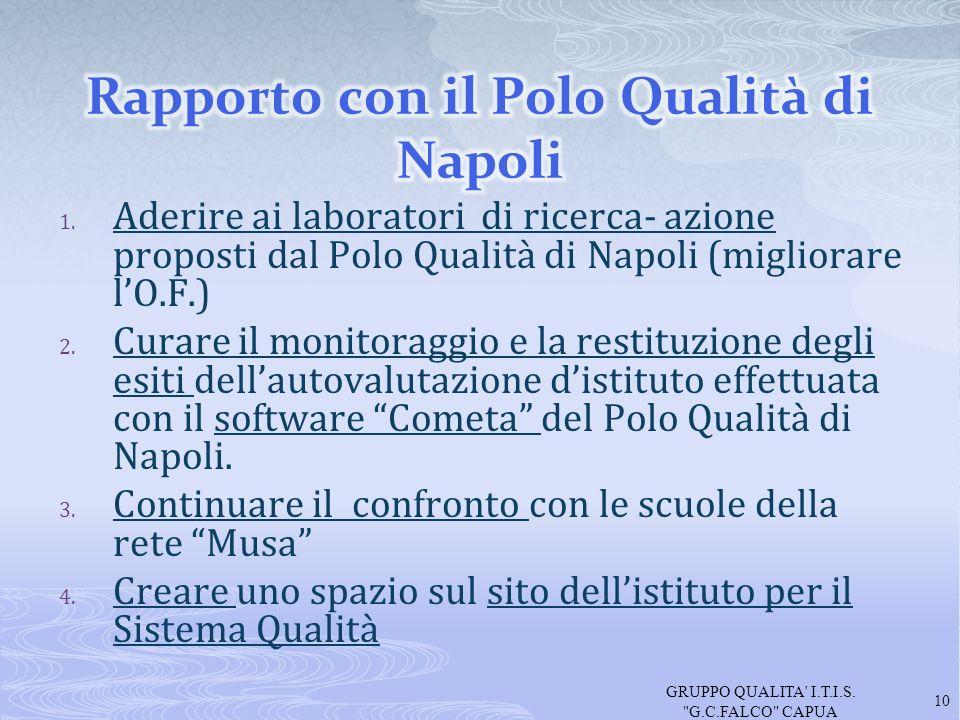1. Aderire ai laboratori di ricerca- azione proposti dal Polo Qualità di Napoli (migliorare lO.F.) 2. Curare il monitoraggio e la restituzione degli e