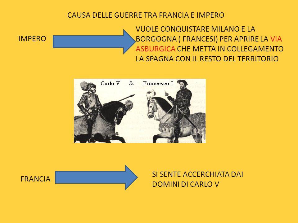 FATTI 1521: Carlo V attacca la Borgogna e Milano 1525: Carlo V vince a Pavia, conquista Milano e fa prigioniero Francesco I 1526: Francesco I promette la Borgogna se verrà liberato.