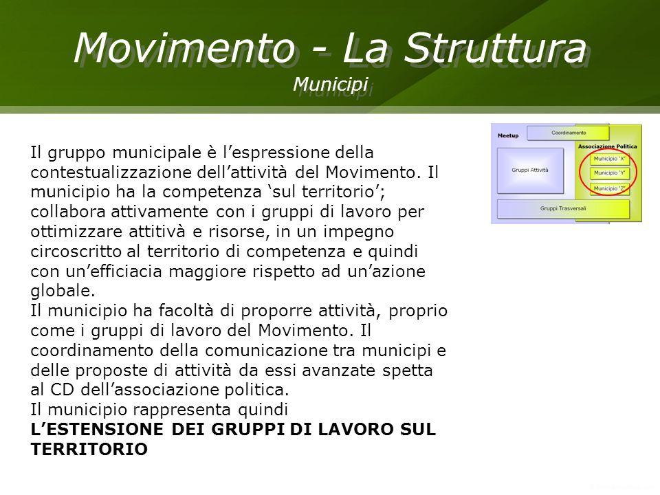 Movimento - La Struttura Municipi Movimento - La Struttura Municipi Il gruppo municipale è lespressione della contestualizzazione dellattività del Mov
