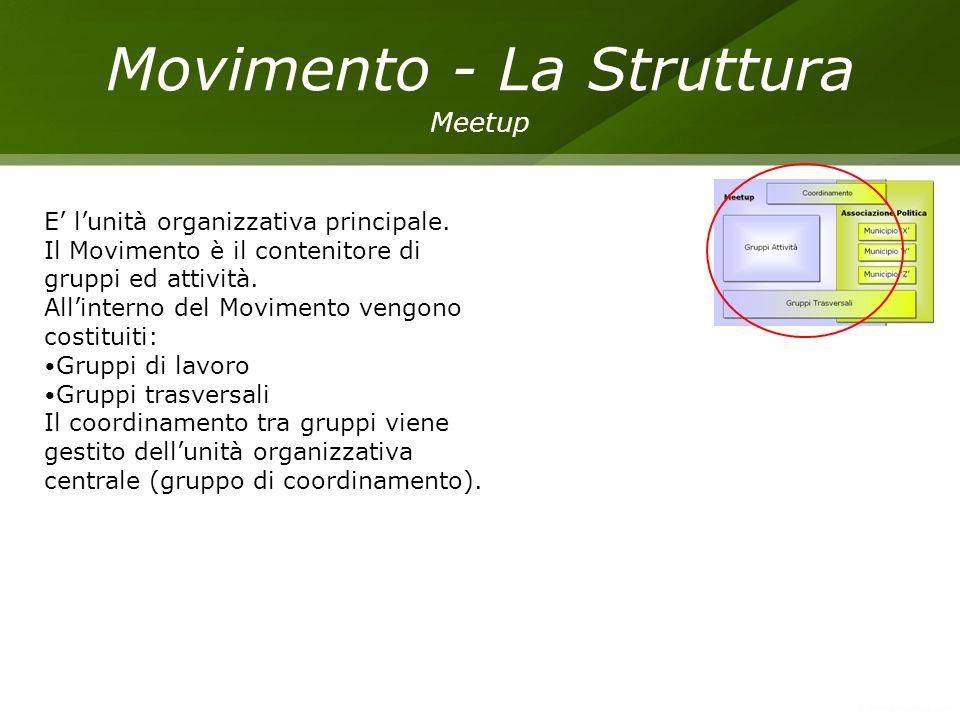 Movimento - La Struttura Meetup E lunità organizzativa principale. Il Movimento è il contenitore di gruppi ed attività. Allinterno del Movimento vengo