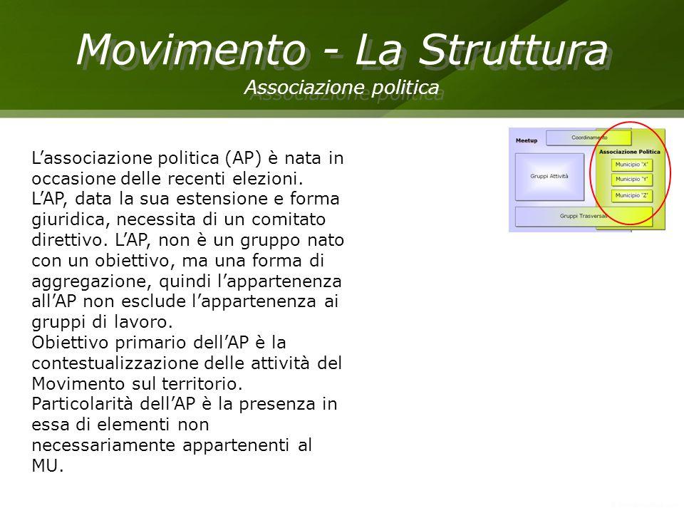 Movimento - La Struttura Associazione politica Movimento - La Struttura Associazione politica Lassociazione politica (AP) è nata in occasione delle re