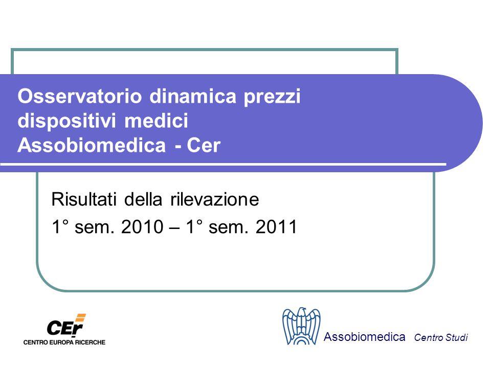 Risultati della rilevazione 1° sem. 2010 – 1° sem.