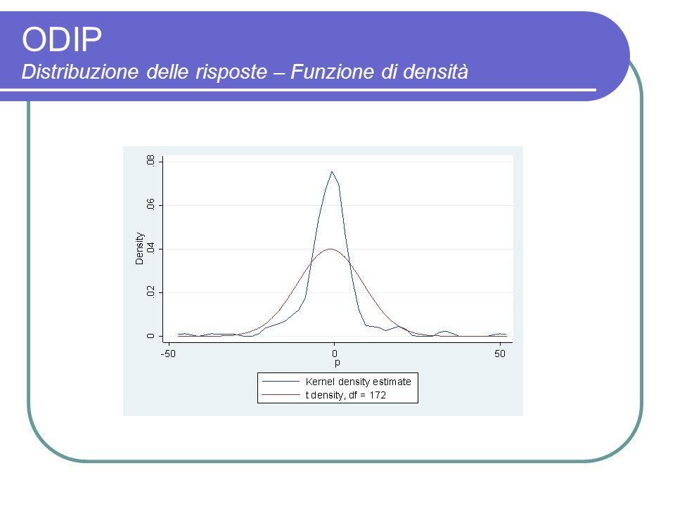 ODIP Distribuzione delle risposte – Funzione di densità