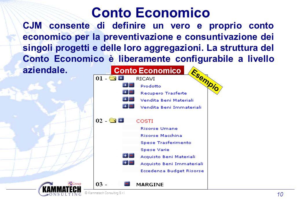 © Kammatech Consulting S.r.l. 10 Conto Economico CJM consente di definire un vero e proprio conto economico per la preventivazione e consuntivazione d