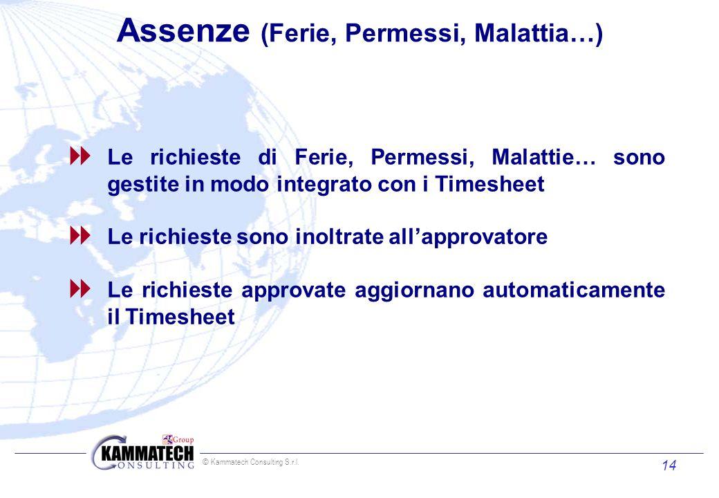 © Kammatech Consulting S.r.l. 14 Assenze (Ferie, Permessi, Malattia…) Le richieste di Ferie, Permessi, Malattie… sono gestite in modo integrato con i