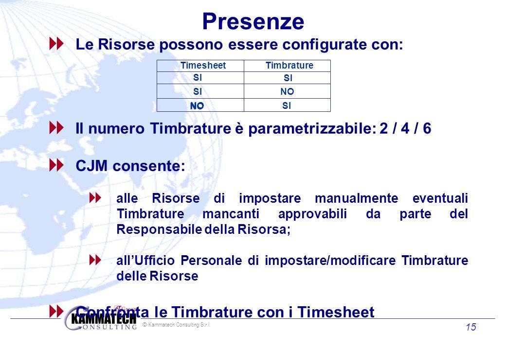 © Kammatech Consulting S.r.l. 15 Presenze Le Risorse possono essere configurate con: Il numero Timbrature è parametrizzabile: 2 / 4 / 6 CJM consente: