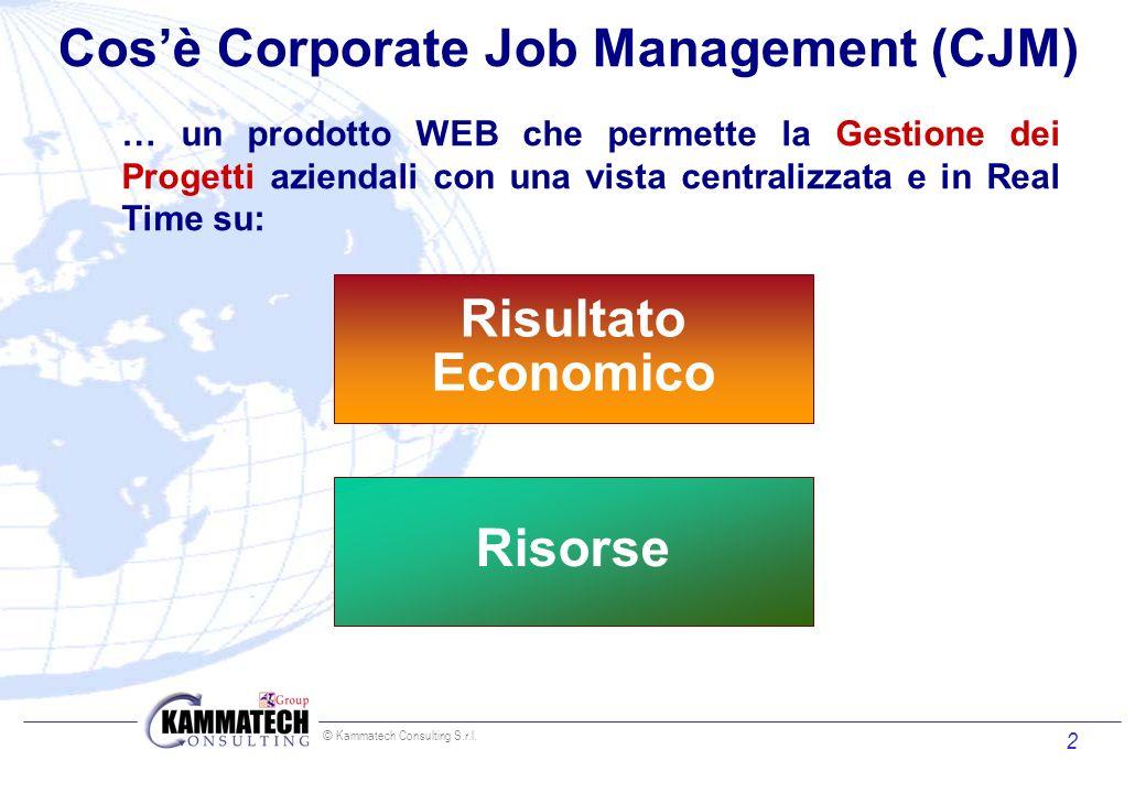 © Kammatech Consulting S.r.l. 2 Cosè Corporate Job Management (CJM) … un prodotto WEB che permette la Gestione dei Progetti aziendali con una vista ce