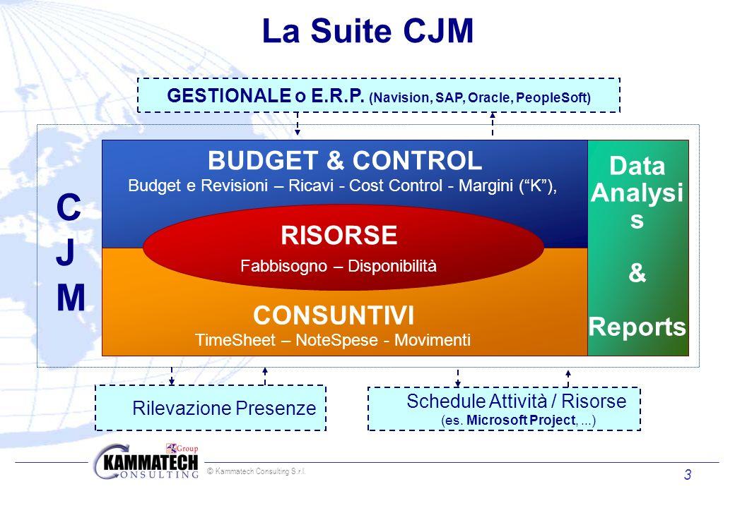 © Kammatech Consulting S.r.l. 3 La Suite CJM Data Analysi s & Reports GESTIONALE o E.R.P. (Navision, SAP, Oracle, PeopleSoft) Rilevazione Presenze BUD