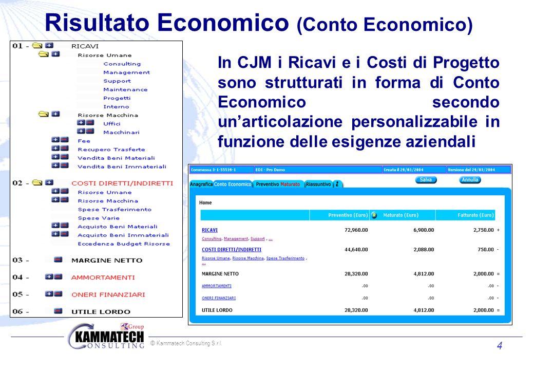 © Kammatech Consulting S.r.l. 4 Risultato Economico (Conto Economico) In CJM i Ricavi e i Costi di Progetto sono strutturati in forma di Conto Economi