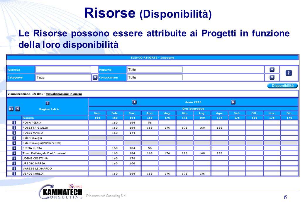 © Kammatech Consulting S.r.l. 6 Risorse (Disponibilità) Le Risorse possono essere attribuite ai Progetti in funzione della loro disponibilità