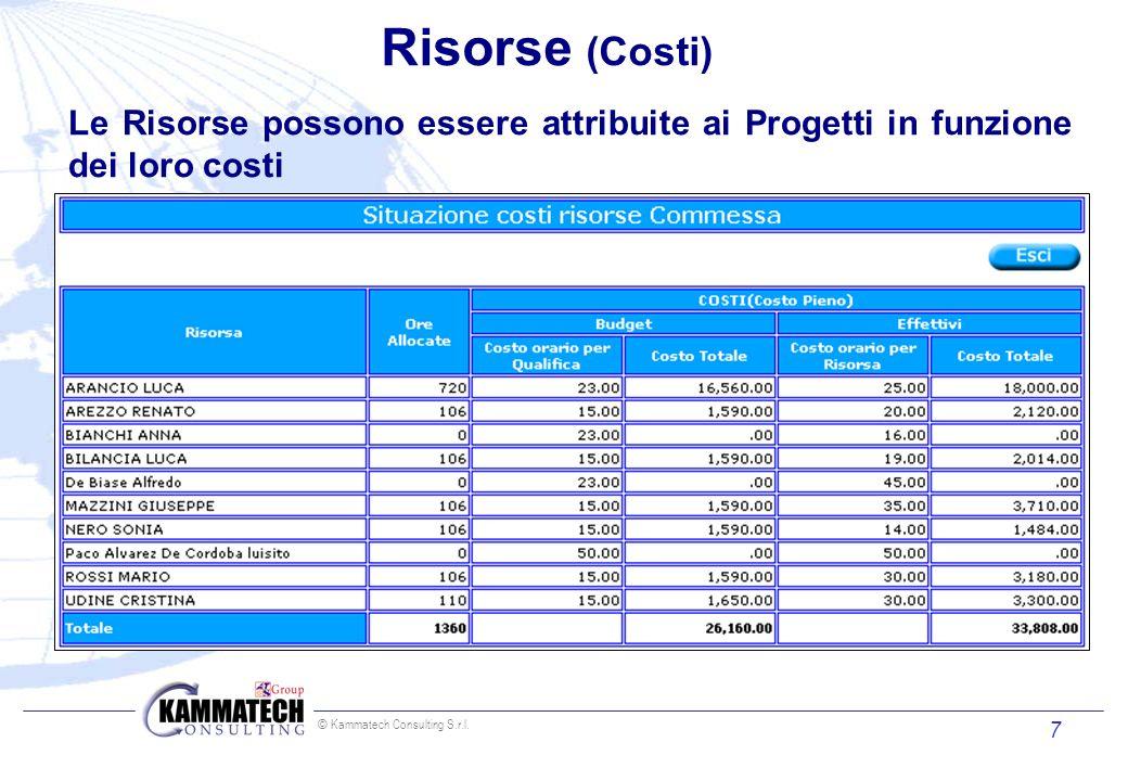 © Kammatech Consulting S.r.l. 7 Risorse (Costi) Le Risorse possono essere attribuite ai Progetti in funzione dei loro costi