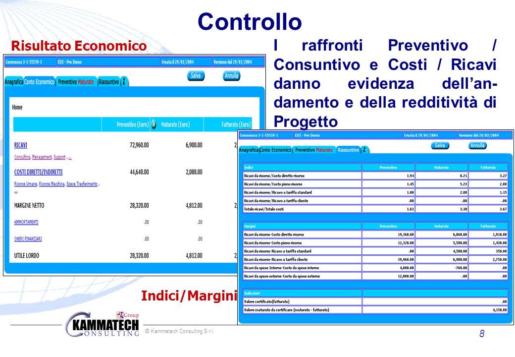 © Kammatech Consulting S.r.l. 8 Controllo Risultato Economico Indici/Margini I raffronti Preventivo / Consuntivo e Costi / Ricavi danno evidenza della
