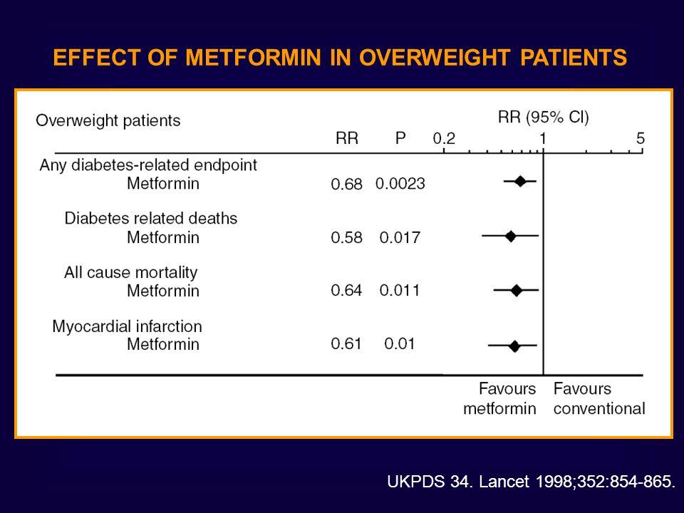 UKPDS 34. Lancet 1998;352:854-865. EFFECT OF METFORMIN IN OVERWEIGHT PATIENTS