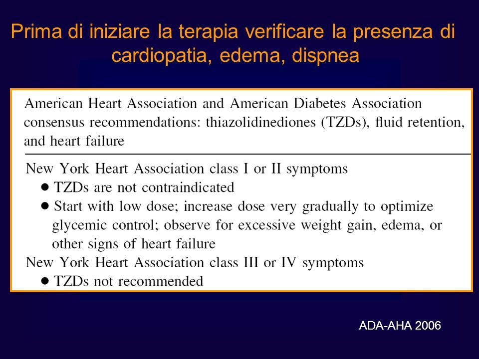 ADA-AHA 2006 Prima di iniziare la terapia verificare la presenza di cardiopatia, edema, dispnea