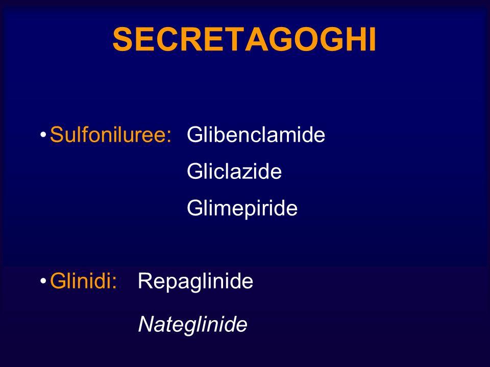 SECRETAGOGHI Sulfoniluree: Glibenclamide Gliclazide Glimepiride Glinidi: Repaglinide Nateglinide