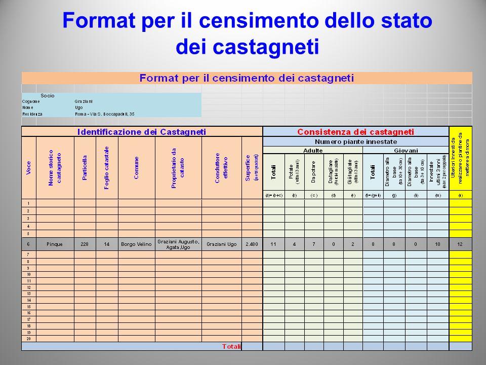 Format per il censimento dello stato dei castagneti