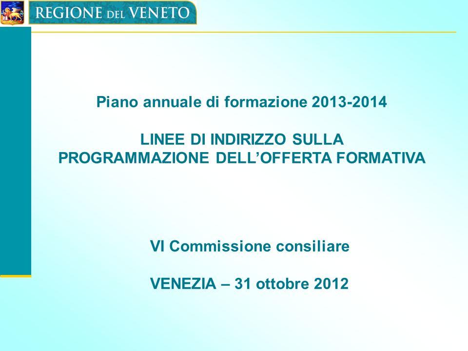 Piano annuale di formazione 2013-2014 LINEE DI INDIRIZZO SULLA PROGRAMMAZIONE DELLOFFERTA FORMATIVA VI Commissione consiliare VENEZIA – 31 ottobre 201