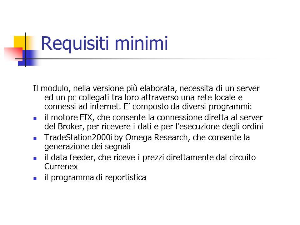 Requisiti minimi Il modulo, nella versione più elaborata, necessita di un server ed un pc collegati tra loro attraverso una rete locale e connessi ad internet.