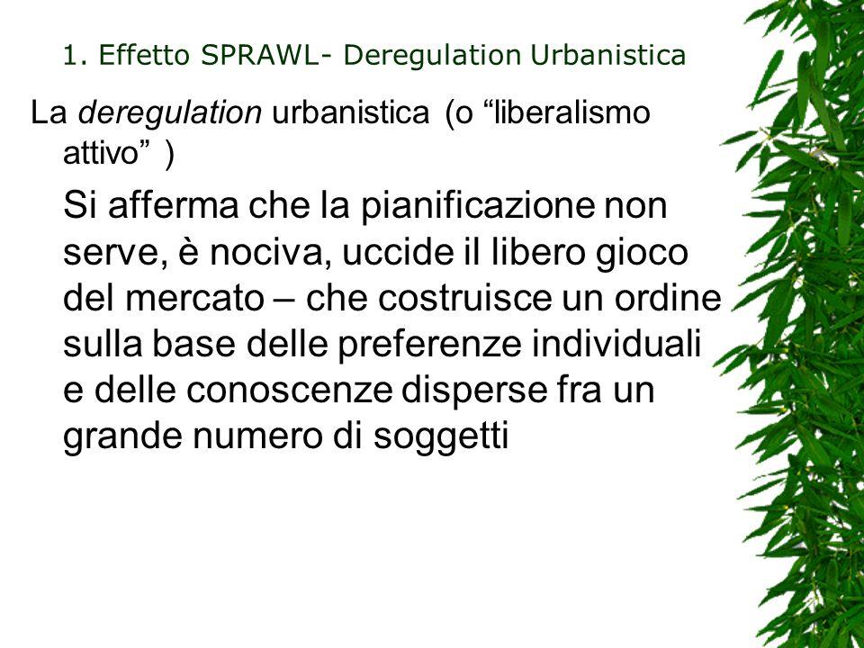 La deregulation urbanistica (o liberalismo attivo ) Si afferma che la pianificazione non serve, è nociva, uccide il libero gioco del mercato – che cos