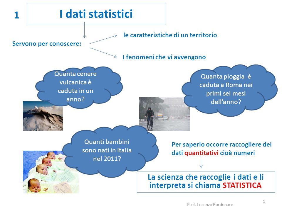 I dati statistici 1 Servono per conoscere: Prof. Lorenzo Bordonaro 1 le caratteristiche di un territorio I fenomeni che vi avvengono Quanta cenere vul