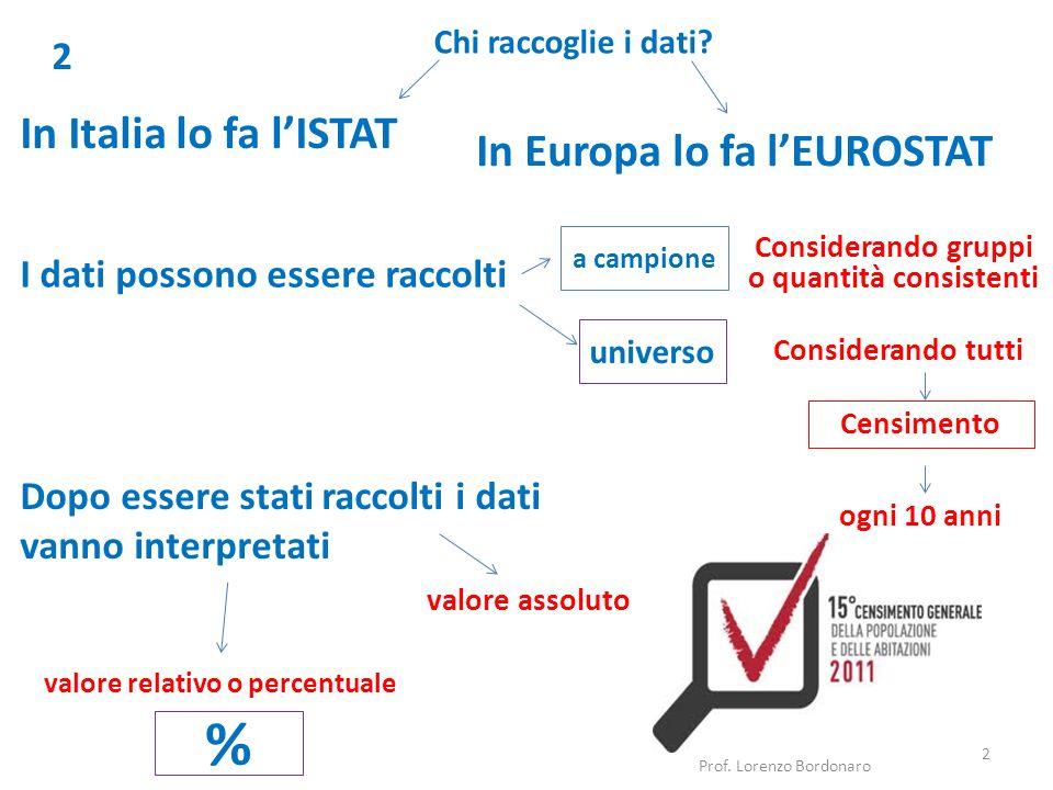 Chi raccoglie i dati? 2 In Italia lo fa lISTAT Prof. Lorenzo Bordonaro 2 I dati possono essere raccolti Considerando gruppi o quantità consistenti uni
