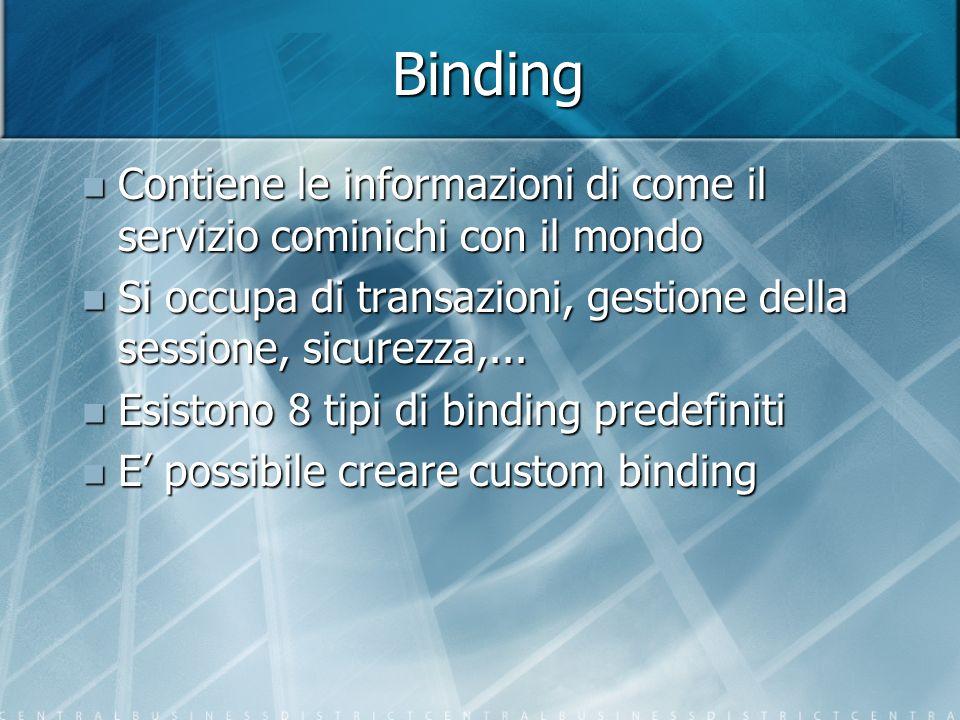 Binding Contiene le informazioni di come il servizio cominichi con il mondo Contiene le informazioni di come il servizio cominichi con il mondo Si occ