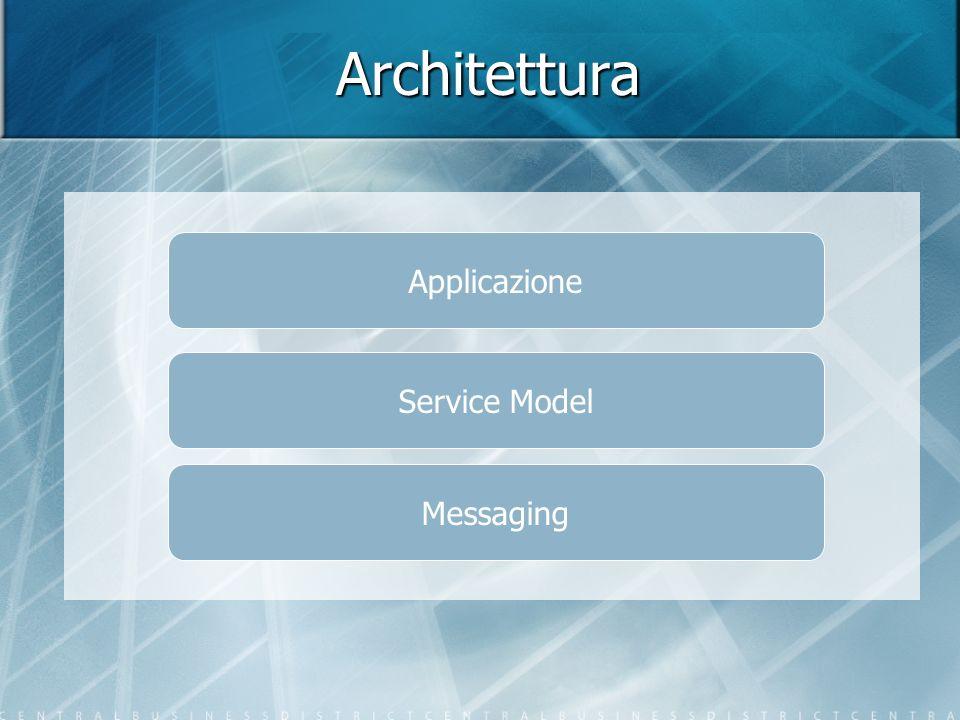 Architettura Applicazione Service Model Messaging