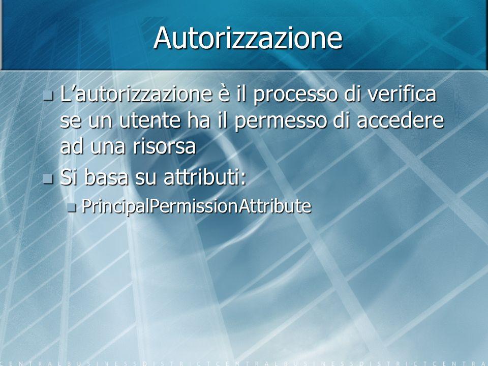 Autorizzazione Lautorizzazione è il processo di verifica se un utente ha il permesso di accedere ad una risorsa Lautorizzazione è il processo di verif