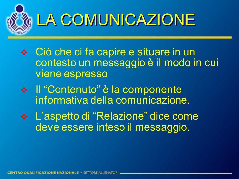 LA COMUNICAZIONE Ciò che ci fa capire e situare in un contesto un messaggio è il modo in cui viene espresso Il Contenuto è la componente informativa d