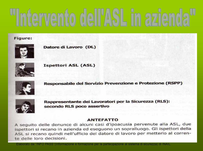 Elaborato da:INFO PASS(Informazione e formazione per la partecipazione al sistema di sicurezza) di INAIL.