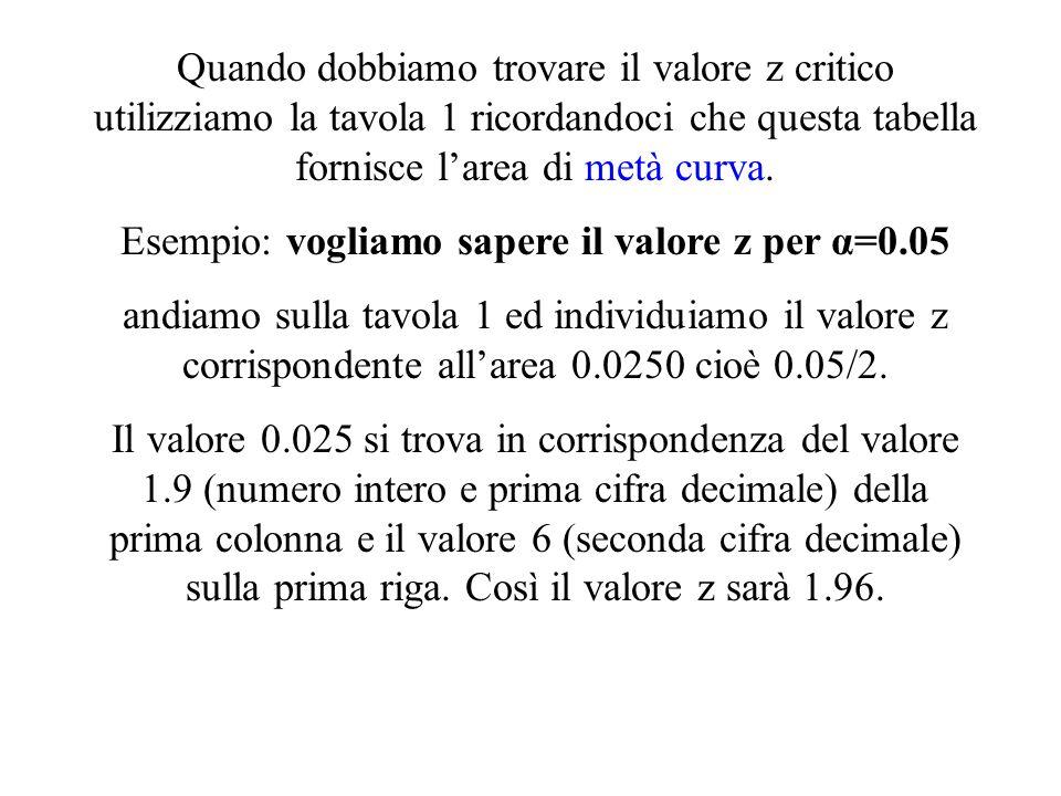 Quando dobbiamo trovare il valore z critico utilizziamo la tavola 1 ricordandoci che questa tabella fornisce larea di metà curva. Esempio: vogliamo sa