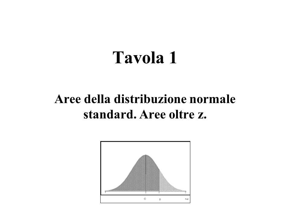 Tavola 1 Aree della distribuzione normale standard. Aree oltre z.