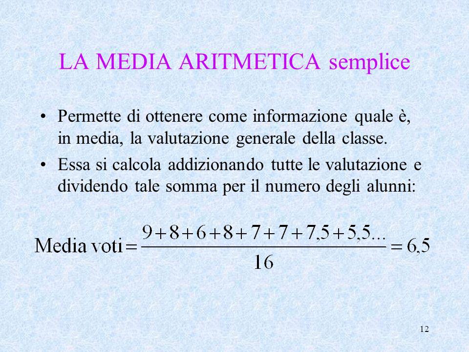 11 Esempio 1: Valutazioni In una verifica di matematica nella classe 1^C si sono avute le seguenti valutazioni: