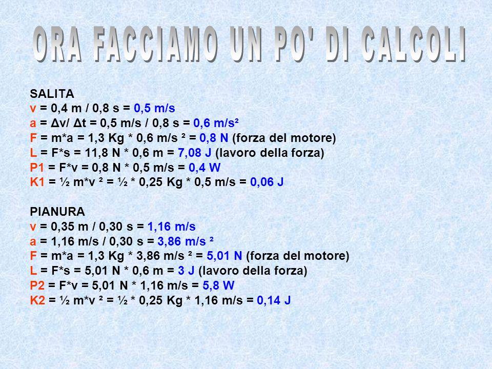 SALITA v = 0,4 m / 0,8 s = 0,5 m/s a = Δv/ Δt = 0,5 m/s / 0,8 s = 0,6 m/s² F = m*a = 1,3 Kg * 0,6 m/s ² = 0,8 N (forza del motore) L = F*s = 11,8 N *