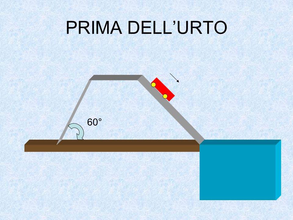 PRIMA DELLURTO 60°